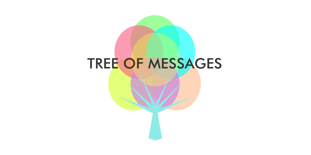Tree of Messages