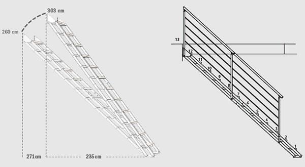 Treppe selber bauen