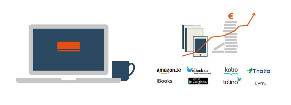 E-Books veröffentlichen