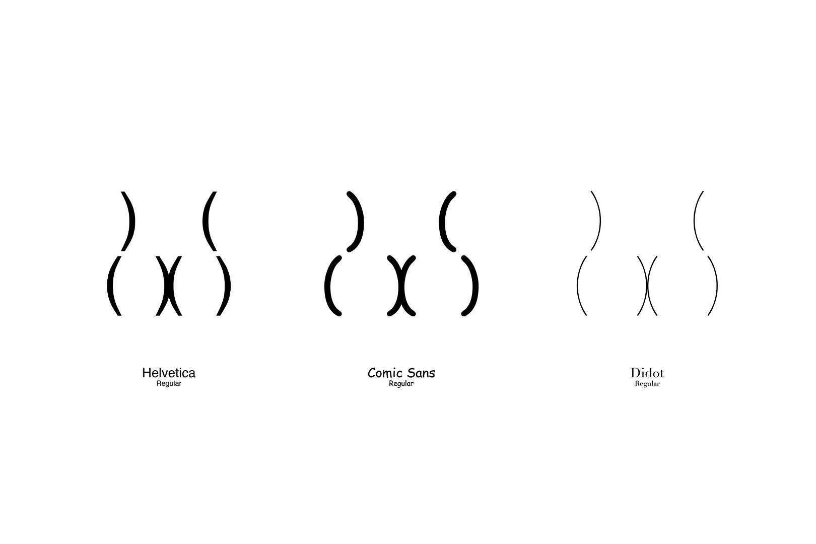 Typo Bodys – Körper aus Schriftarten von Viktor Hertz